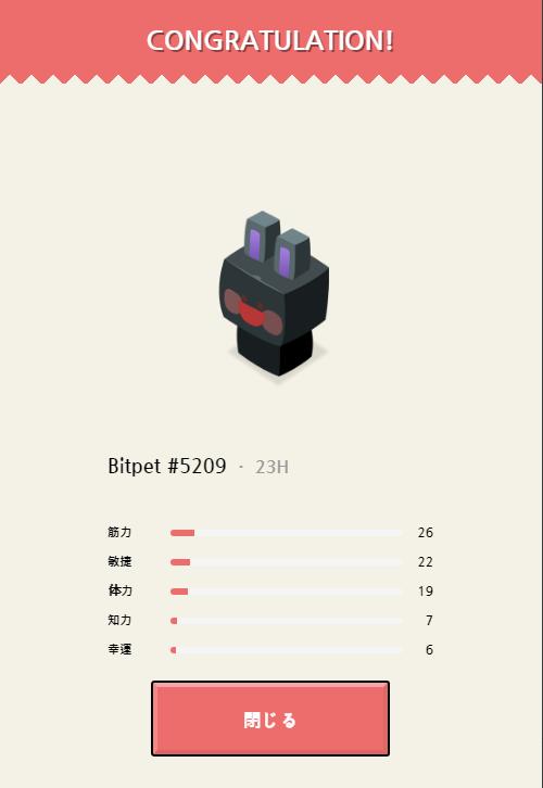 bitpet28