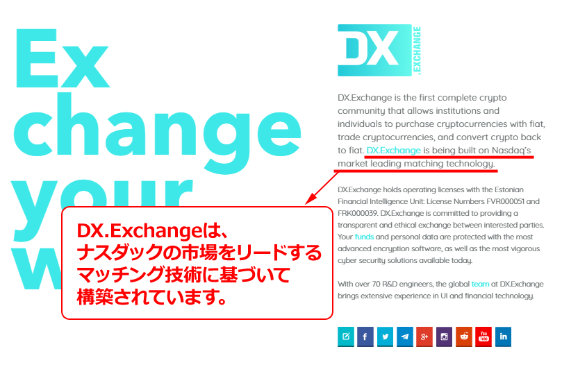 DX.Exchangeは、 ナスダックの市場をリードする マッチング技術に基づいて 構築されています。