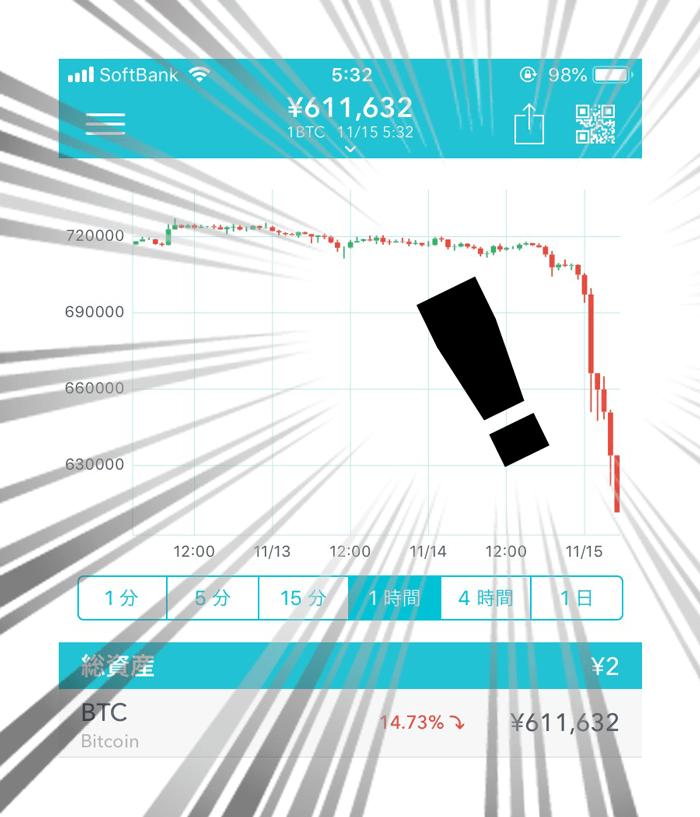 ビットコイン大暴落