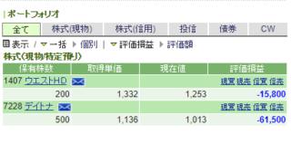 【2018/12/29】株式投資資産